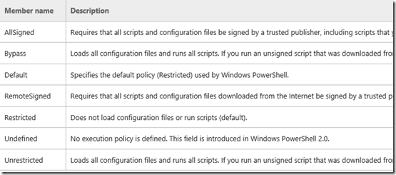 Enumerated Types in Windows PowerShell 5 0 – SAPIEN Blog